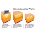 Козметични апарати - Алтернатива на липосукцията / LIOSONIX